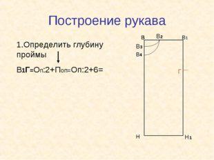 Построение рукава В В1 Н Н1 В В В Н В В В4 1.Определить глубину проймы В1Г=Оп
