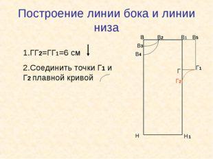 Построение линии бока и линии низа В В1 Н Н1 В В В2 В3 В Н В В В4 Г В5 Г1 1.Г