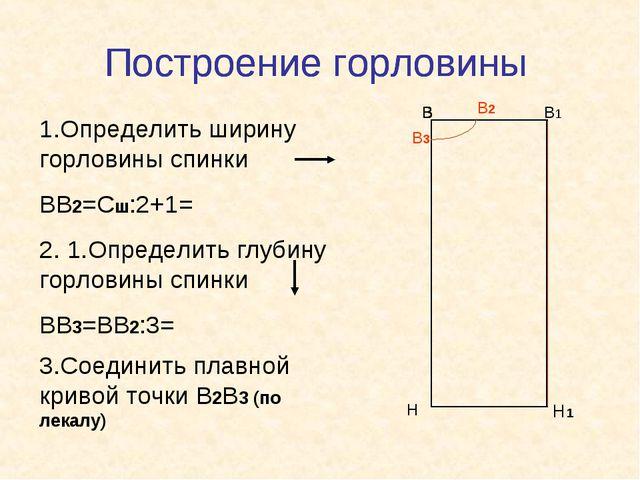 Построение горловины В В1 Н Н1 В В 1.Определить ширину горловины спинки ВВ2=С...