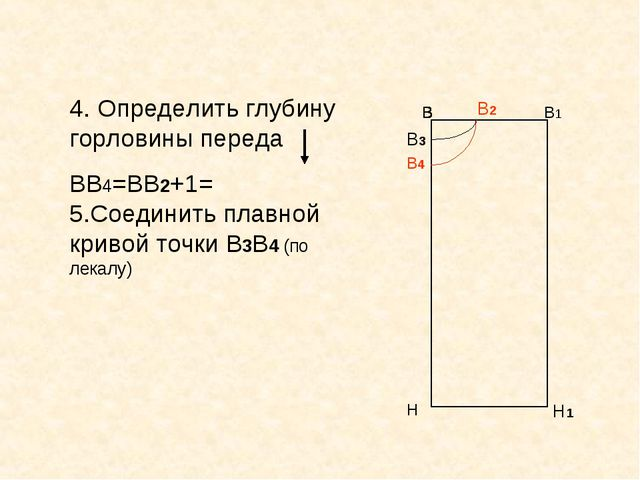 В В1 Н Н1 В В В Н В В 4. Определить глубину горловины переда ВВ4=ВВ2+1= 5.Сое...