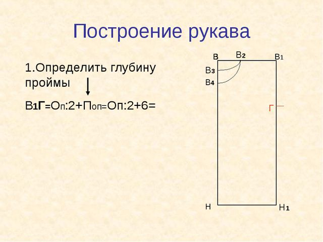Построение рукава В В1 Н Н1 В В В Н В В В4 1.Определить глубину проймы В1Г=Оп...
