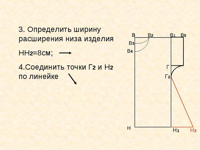 В В1 Н Н1 В В В2 В3 В Н В В В4 Г В5 Г2 3. Определить ширину расширения низа и...