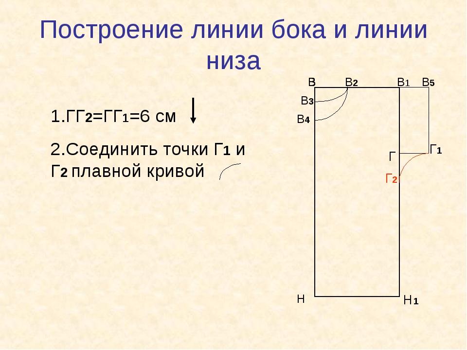 Построение линии бока и линии низа В В1 Н Н1 В В В2 В3 В Н В В В4 Г В5 Г1 1.Г...
