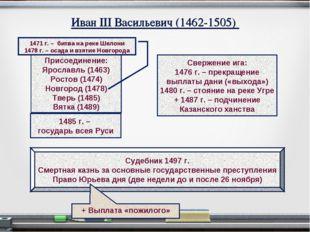 Иван III Васильевич (1462-1505) Присоединение: Ярославль (1463) Ростов (1474)