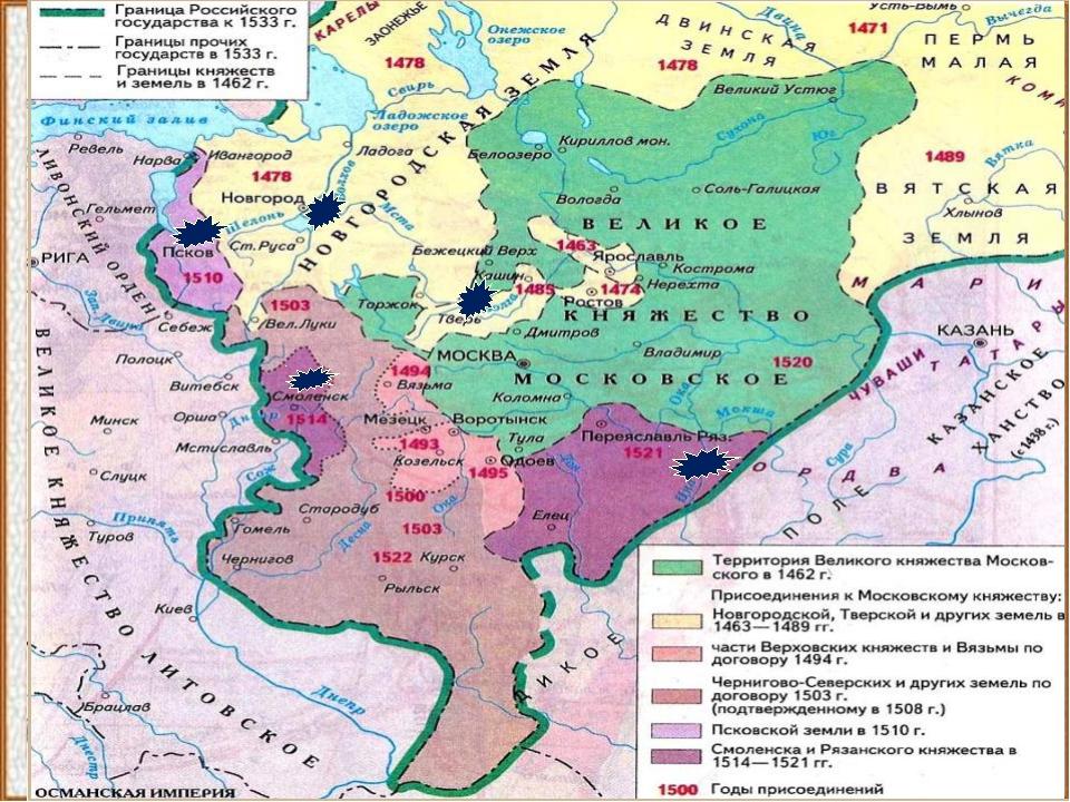 Исторические особенности заселения и освоения территории россии