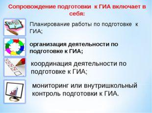 Планирование работы по подготовке к ГИА; организация деятельности по подготов