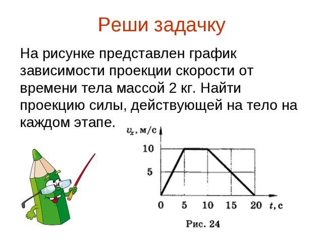 Реши задачку На рисунке представлен график зависимости проекции скорости от в...