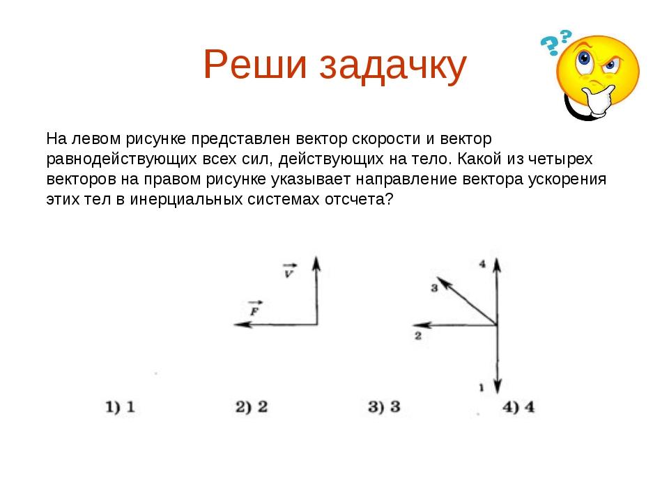 Реши задачку На левом рисунке представлен вектор скорости и вектор равнодейст...