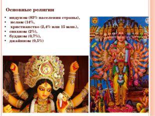 Основные религии индуизм (83% населения страны), ислам (14%, христианство (2