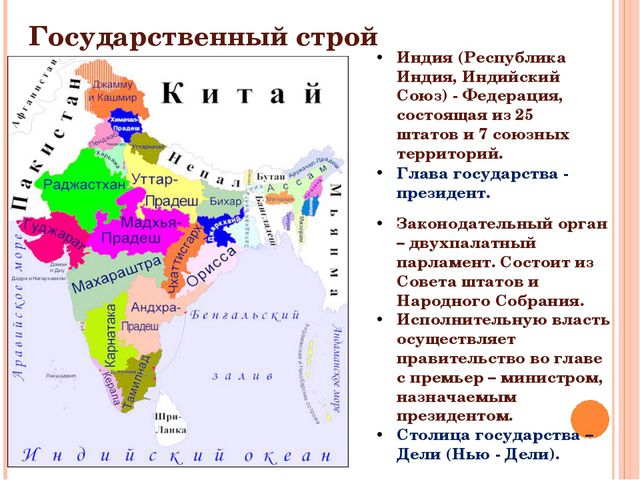 Государственный строй Индия (Республика Индия, Индийский Союз) - Федерация, с...