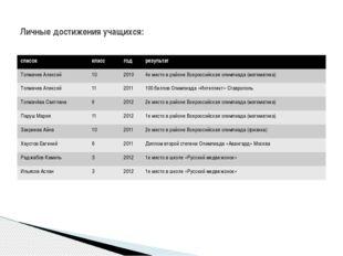 Личные достижения учащихся: список класс год результат Толмачев Алексей 10 20