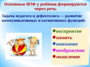 Основные ВПФ у ребёнка формируются через речь восприятие память внимание вооб