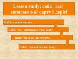 Lesson study: сабақтың сапасын жақсарту үдерісі Сабақты жоспарлау Сабақтың жо