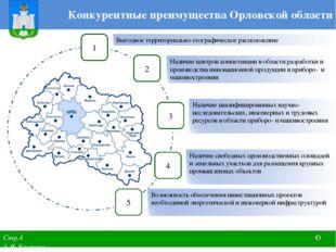 Конкурентные преимущества Орловской области Стр.4 © А.Я. Уварова 5 2 3 4 1 Ко