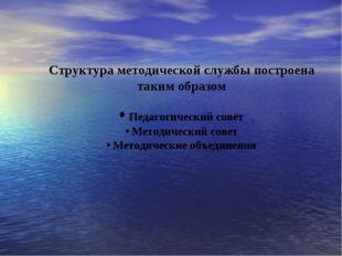 Структура методической службы построена таким образом • Педагогический совет