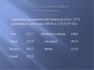 Значения динамической вязкости (Па∙с∙10-7) различных газов при 298 К и 1,013∙