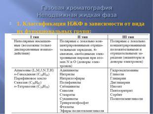 1. Классификация НЖФ в зависимости от вида их функциональных групп:
