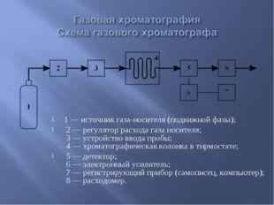 1 — источник газа-носителя (подвижной фазы); 2 — регулятор расхода газа носи