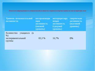 Показатели сформированности познавательной активности учащихся (экспертная о