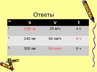 Ответы №svt 1100 м25 м/с 4 с 2240 км 60 км/ч 4 ч 3300 км 60 км/ч5 ч
