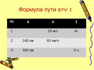 №svt 125 м/с4с 2240 км60 км/ч 3300 км5 ч №svt 125 м/с4с 22