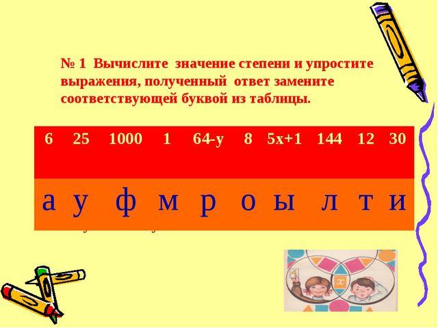 № 1 Вычислите значение степени и упростите выражения, полученный ответ замен...