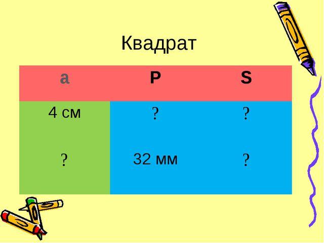 Квадрат аРS 4 см?? ? 32 мм?