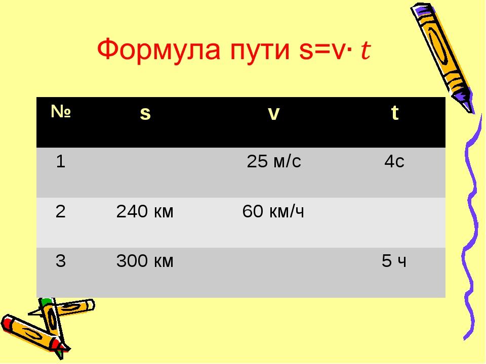 №svt 125 м/с4с 2240 км60 км/ч 3300 км5 ч №svt 125 м/с4с 22...