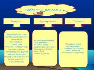 Сабақтың мақсаты: Білімділік Дамытушылық Тәрбиелік Логарифм және оның негізгі