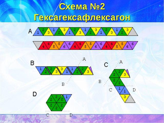 Схема №2 Гексагексафлексагон