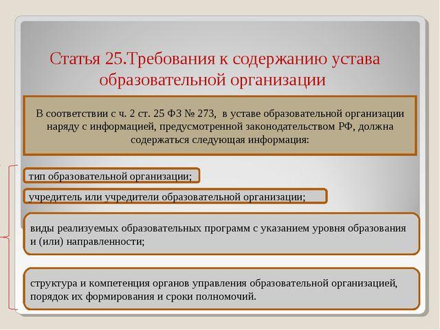 Статья 25.Требования к содержанию устава образовательной организации * В соо...