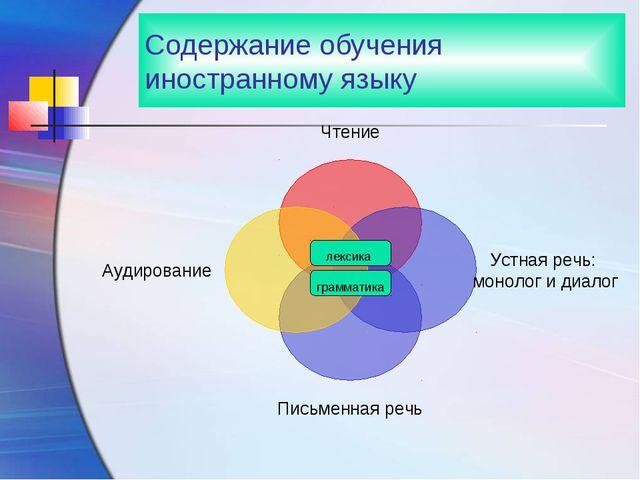 Содержание обучения иностранному языку лексика грамматика