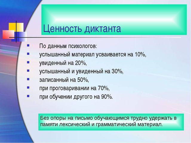 Ценность диктанта По данным психологов: услышанный материал усваивается на 10...