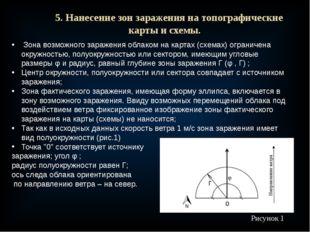 5. Нанесение зон заражения на топографические карты и схемы. Зона возможного