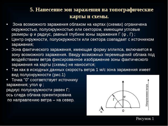 5. Нанесение зон заражения на топографические карты и схемы. Зона возможного...
