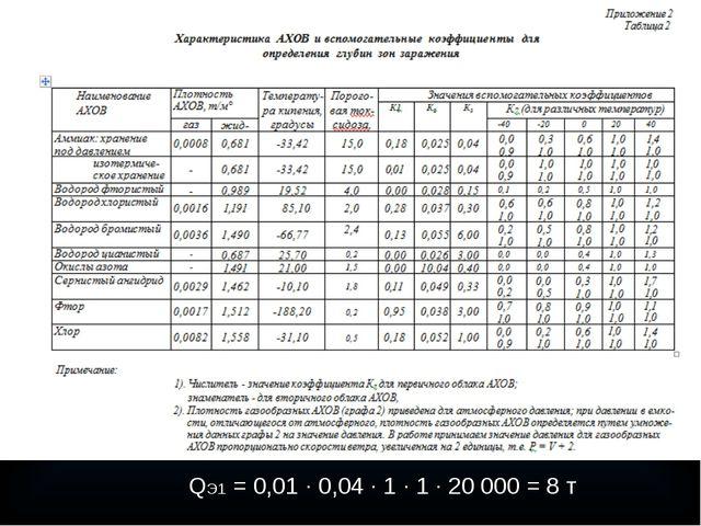 QЭ1 = 0,01 · 0,04 · 1 · 1 · 20 000 = 8 т