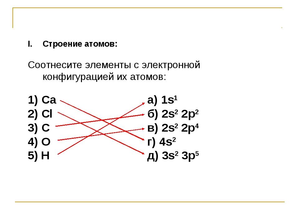 Строение атомов: Соотнесите элементы с электронной конфигурацией их атомов: 1...