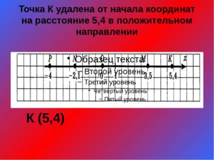 Точка К удалена от начала координат на расстояние 5,4 в положительном направл