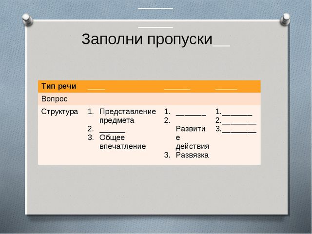 ____ ____ Заполни пропуски__ Тип речи _______________ Вопрос  Структур...