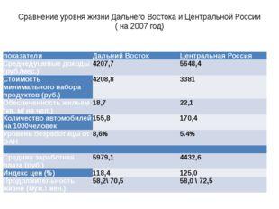 Сравнение уровня жизни Дальнего Востока и Центральной России ( на 2007 год) п