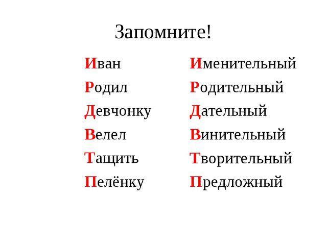 Запомните! Иван Родил Девчонку Велел Тащить Пелёнку Именительный Родительный...