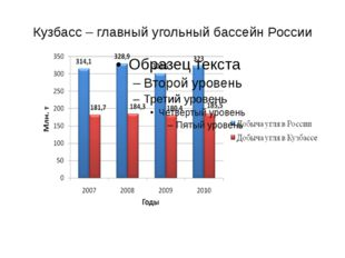 Кузбасс – главный угольный бассейн России