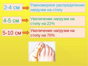 2-4 см Равномерное распределение нагрузки на стопу 4-5 см Увеличение нагрузки