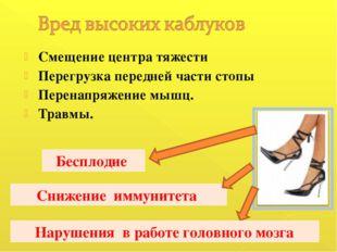 Смещение центра тяжести Перегрузка передней части стопы Перенапряжение мышц.