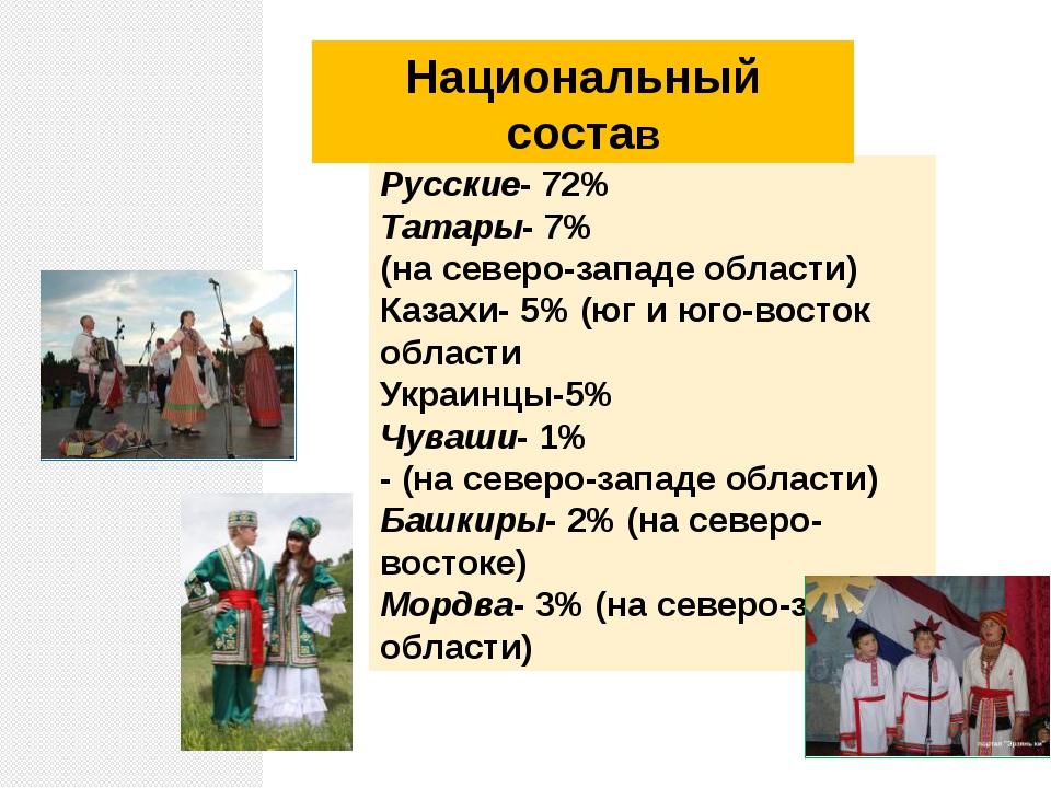 Русские- 72% Татары- 7% (на северо-западе области) Казахи- 5% (юг и юго-восто...