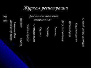 Журнал регистрации № п/п Фамилия Имя Домашний адрес Возраст Группа Диагноз