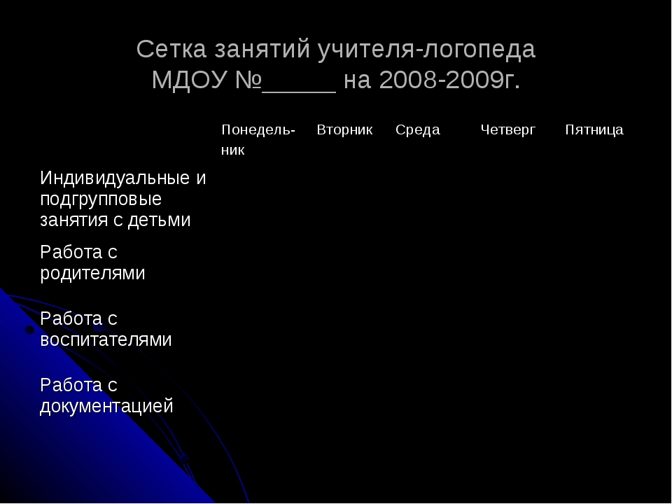 Сетка занятий учителя-логопеда МДОУ №_____ на 2008-2009г.