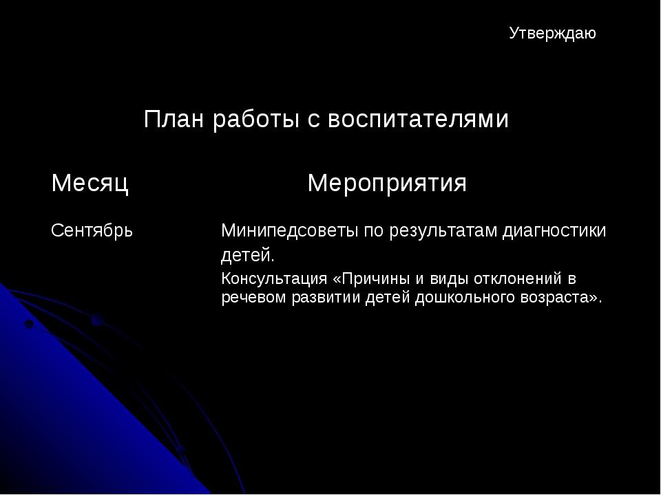 Утверждаю План работы с воспитателями Месяц Мероприятия СентябрьМинипедсове...