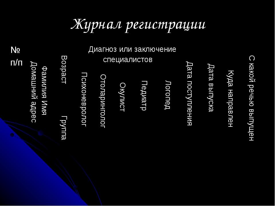 Журнал регистрации № п/п Фамилия Имя Домашний адрес Возраст Группа Диагноз...