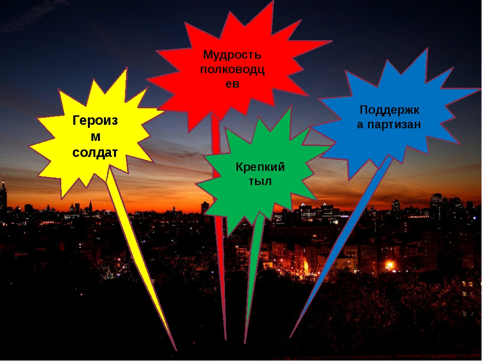 Героизм солдат Крепкий тыл Поддержка партизан Мудрость полководцев